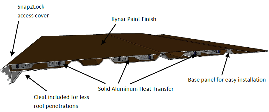 "This diagram shows how the SFP-36 SnoFree™ 36"" eave roof panel is designed and works."