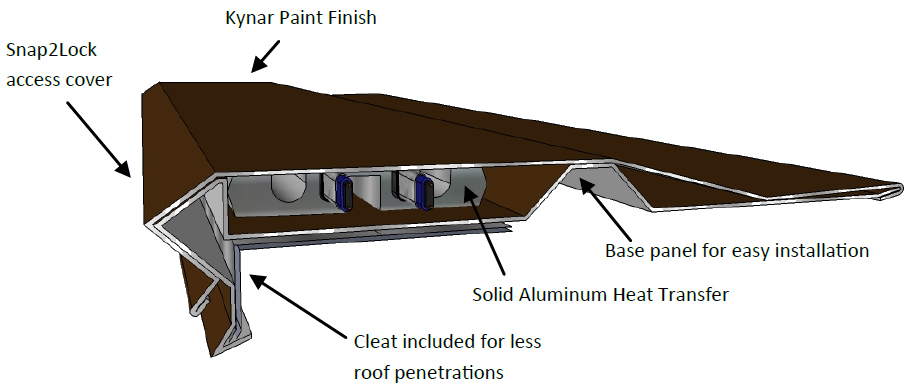 "This diagram shows how the SFP-6 SnoFree™ 6"" eave roof panel works."
