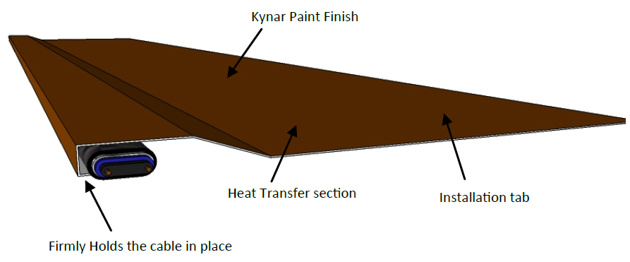 Heated Eaves And Roof Panel Systems Heat Trace Specialists