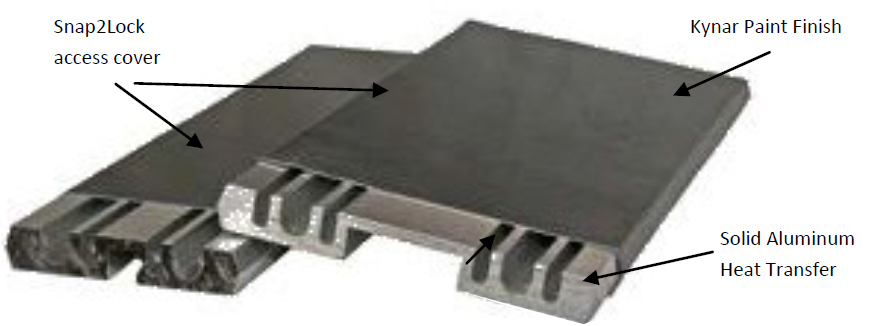 Heated Roof Valley Panel Systems